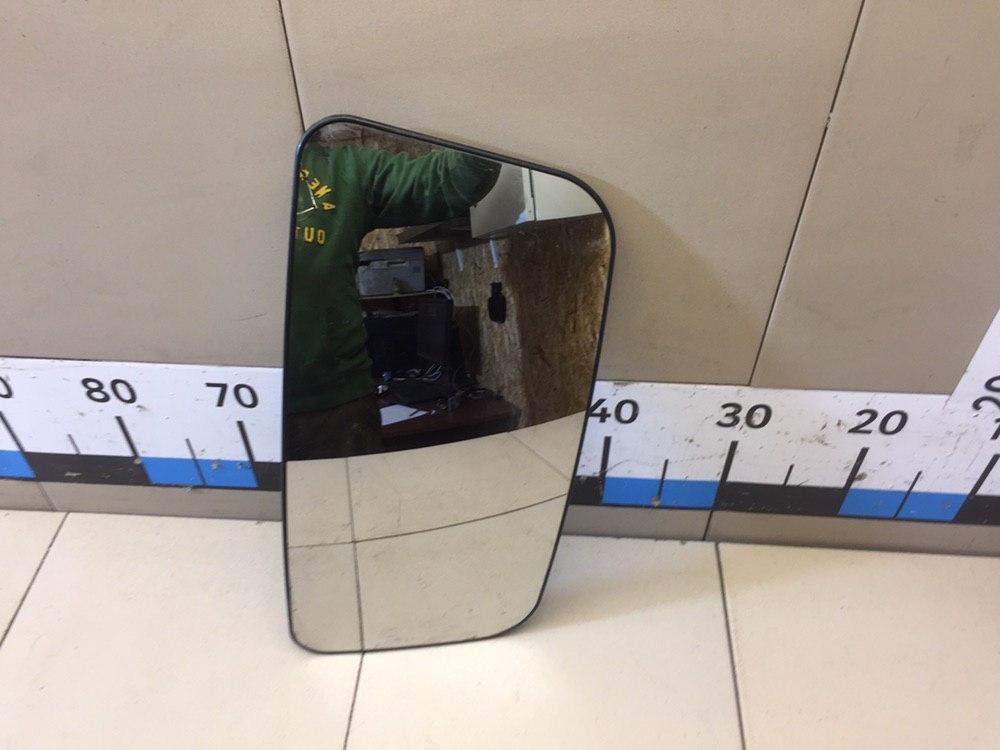 Стекло зеркала электрического